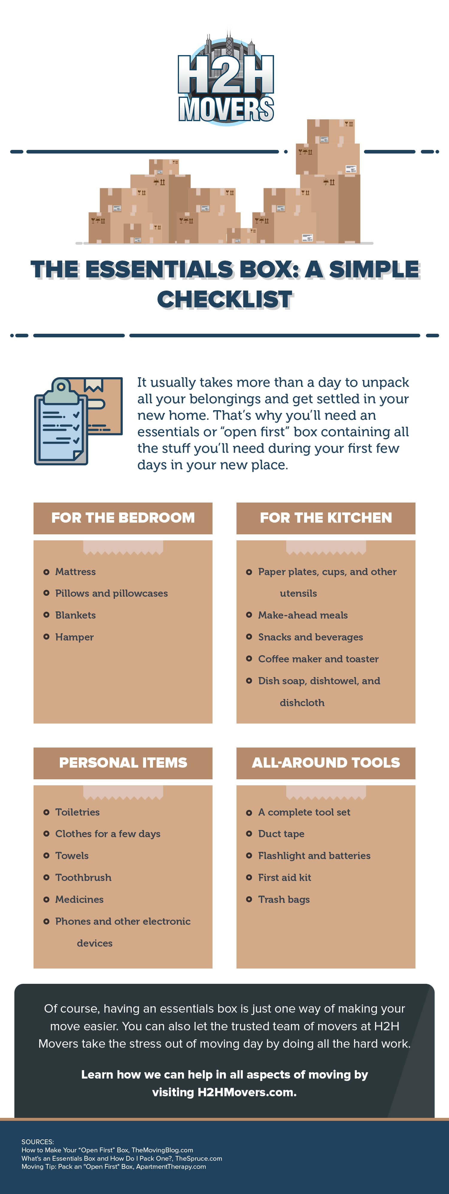 Professional Movers Provide a Handy Checklist for the Essentials Box